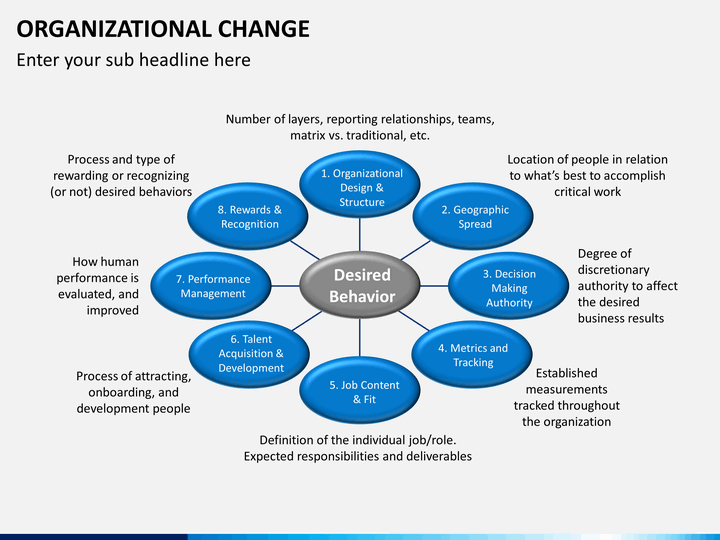 change management plans templates