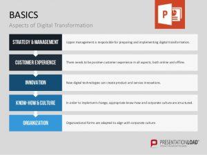 change order forms digital transformation ppt slide template