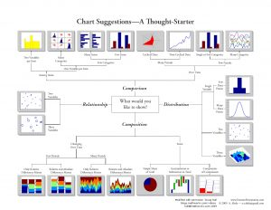 chart template word andrew abela chart chooser in color