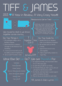 christmas newsletter templates year in review