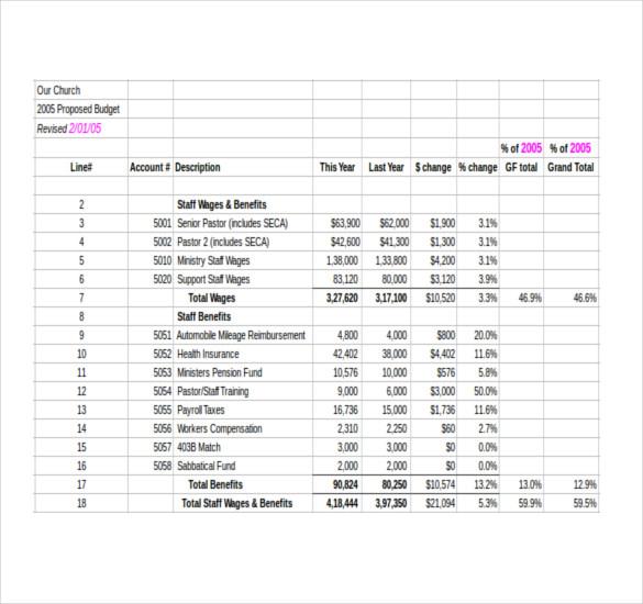 church budget template