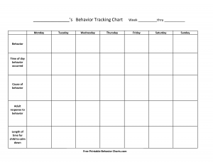 classroom seating chart free printable behavior charts for teachers