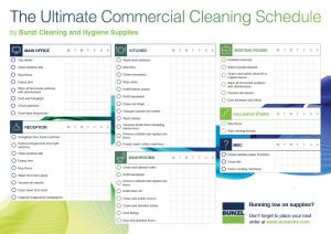 cleaners checklist templates sb bunzl checklist