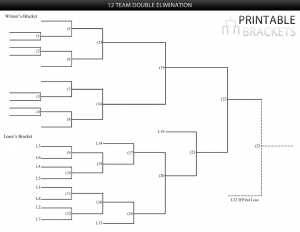 college schedule template team double elimination bracket