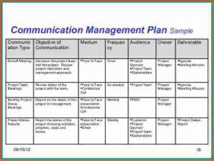 communication plan example project communication plan template