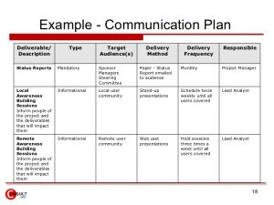 communication plan example stakeholder communication