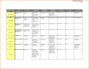 communication plan template communication plan template excel