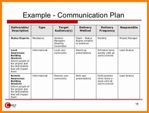 communication plan template internal communications plan template stakeholder communication cb