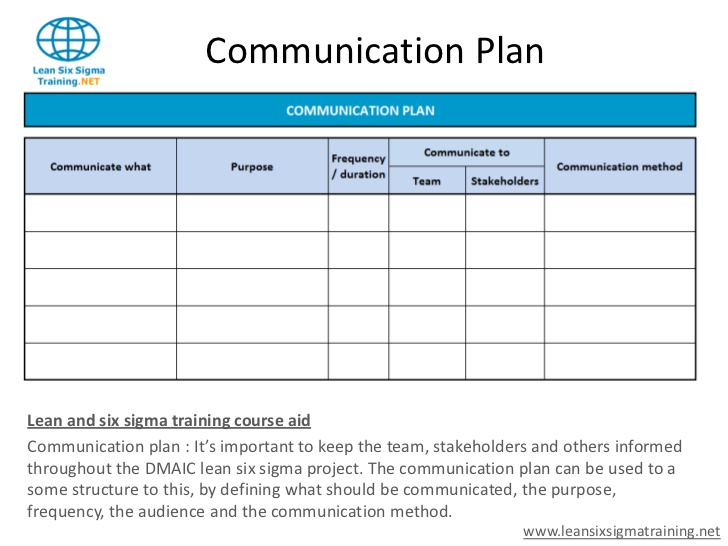 Communication plan template template business for Change communication plan template