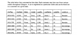 company description example utdip