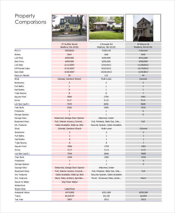 comparative market analysis form
