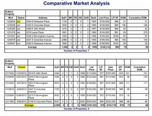 comparative market analysis template cma