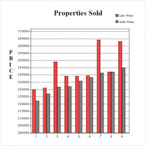 comparative market analysis template comparative market analysis real estate template