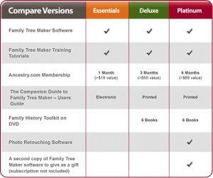 comparison charts templates comparison chart tcm tcm