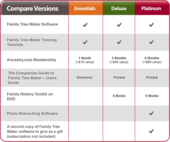 Comparison Charts Templates  Template Business