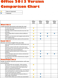 comparison charts templates comparison chart template