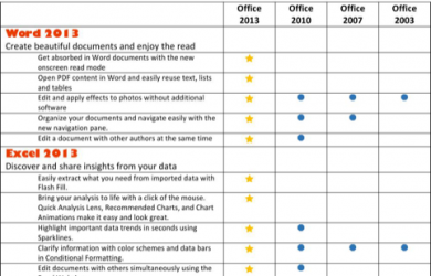 comparison charts templates comparison chart template