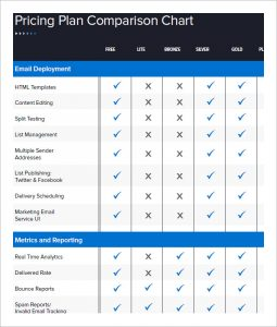 comparison charts templates pricing plan comparison chart template