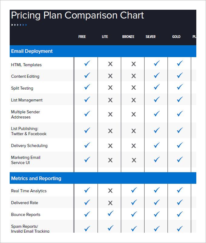 comparison charts templates