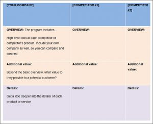competitor analysis template business templates program templates competitive analysis template documents