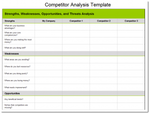 competitor analysis template business templates program templates competitor analysis template competitive analysis template excel