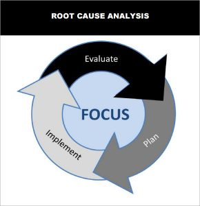 competitor analysis templates example of root cause analysis