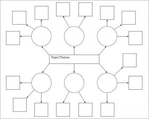 concept map template concept map template pdf