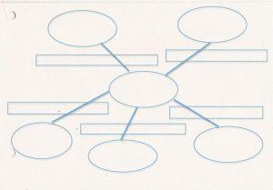 concept map template epalatulanimage09