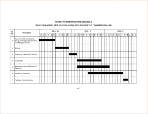 construction draw schedule construction schedule template
