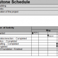 construction draw schedule milestone schedule