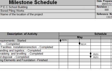 construction draw schedule milestone schedule