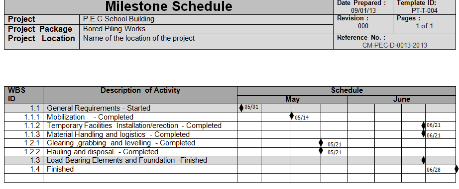 construction draw schedule