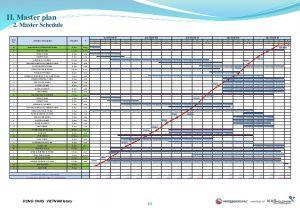 construction schedule template excel construction plan