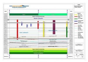 construction schedule template excel resizedimage chainlink
