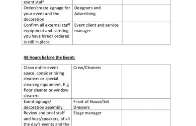 construction timeline template timeline and checklist for event planning