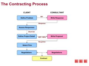 consultant proposal template management consultancy proposals