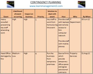 contingency plan example contingency plan