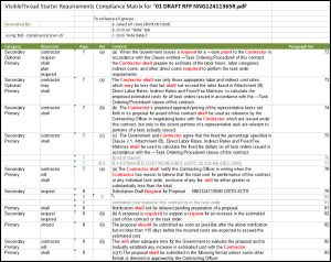 contract proposal template product docs compliance matrix border