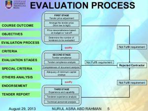 contractor bid template tender evaluation procedure