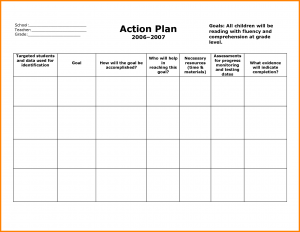 corrective action plan template uncategorized efficient action plan template word sample for school with title and goals and time period