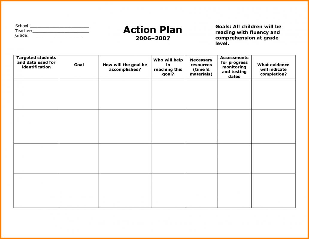 Corrective Action Plan Template | Template Business