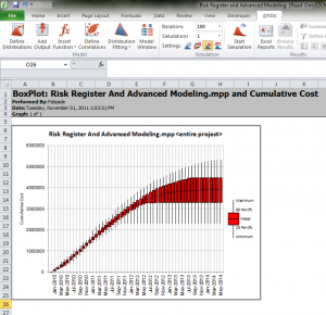 cost benefit analysis template excel boxplot
