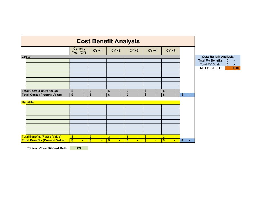 Cost Benefit Analysis Template Excel | Template Business