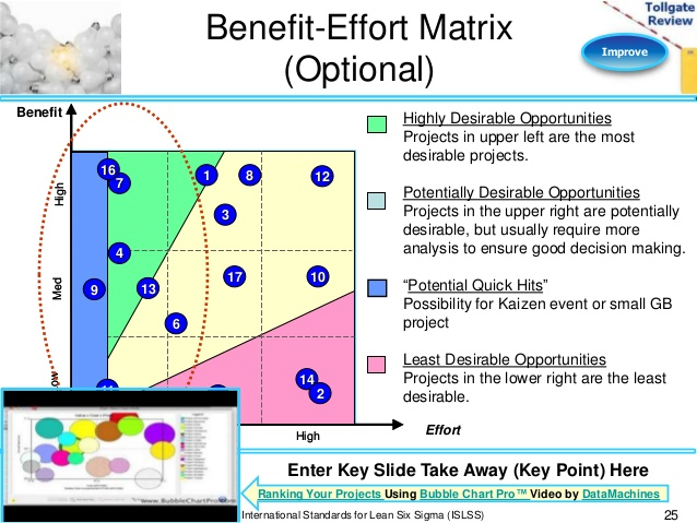 cost benefit matrix template - cost benefit analysis template excel template business