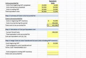 cost estimate template maxresdefault