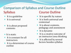 course syllabus template syllabus course outline