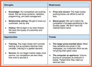 credit card template swot analysis example swot example