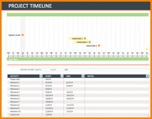 customer survey template excel project timeline template project timeline template
