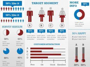 customer survey template personas