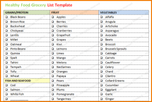 daily log template grocery list template word healthy eating grocery list template in word